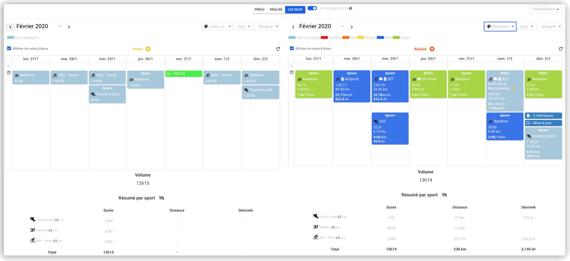 calendrier prevu realise nolio